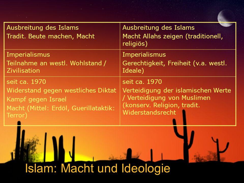 Islam: Macht und Ideologie