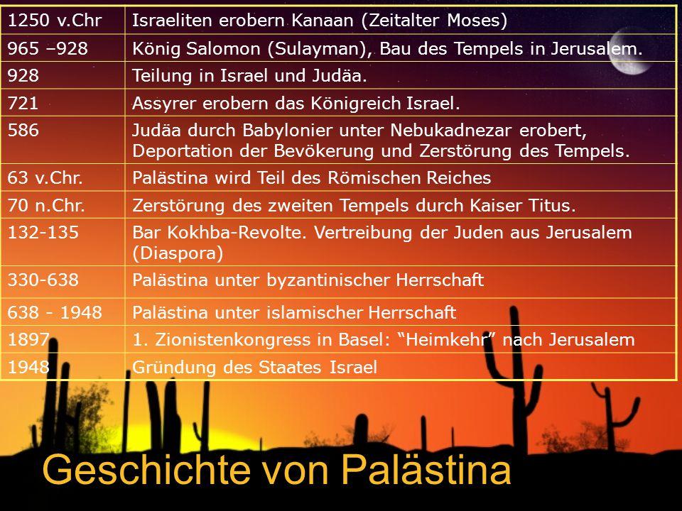 Geschichte von Palästina