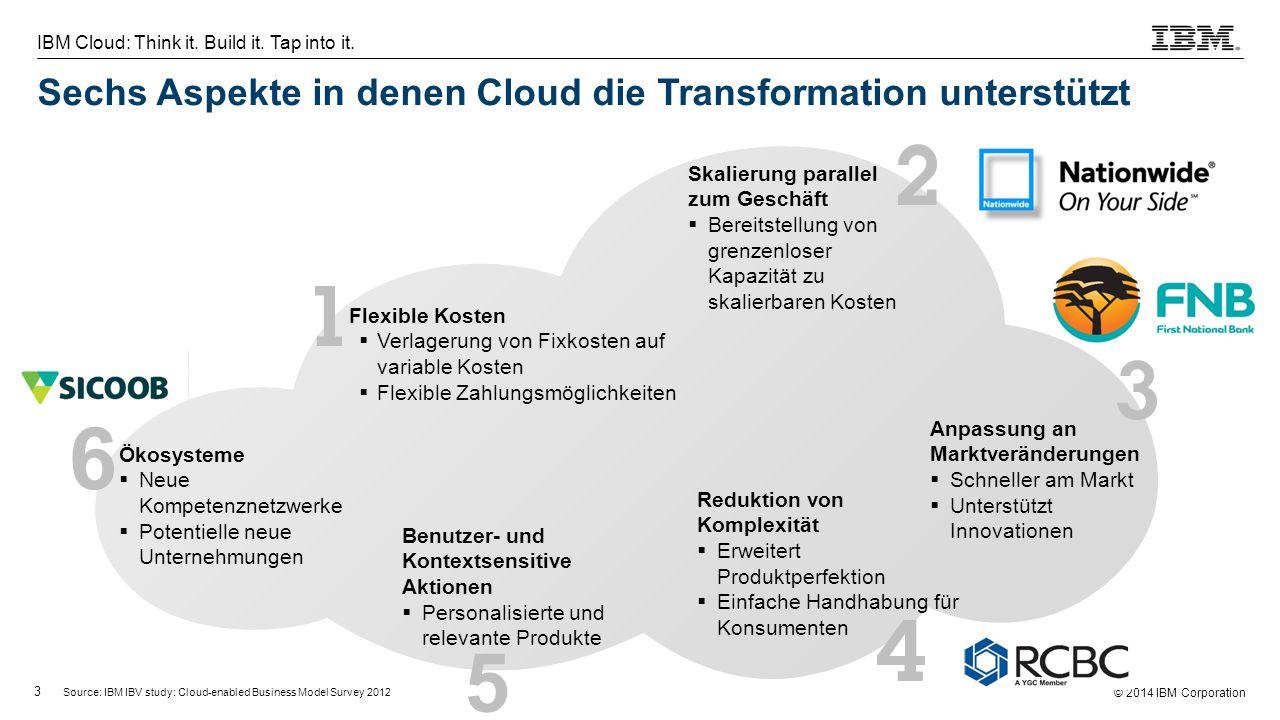 Sechs Aspekte in denen Cloud die Transformation unterstützt
