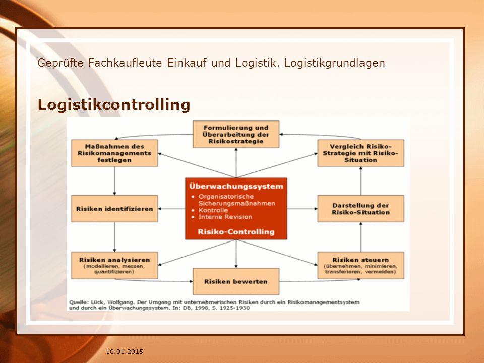 Geprüfte Fachkaufleute Einkauf und Logistik. Logistikgrundlagen