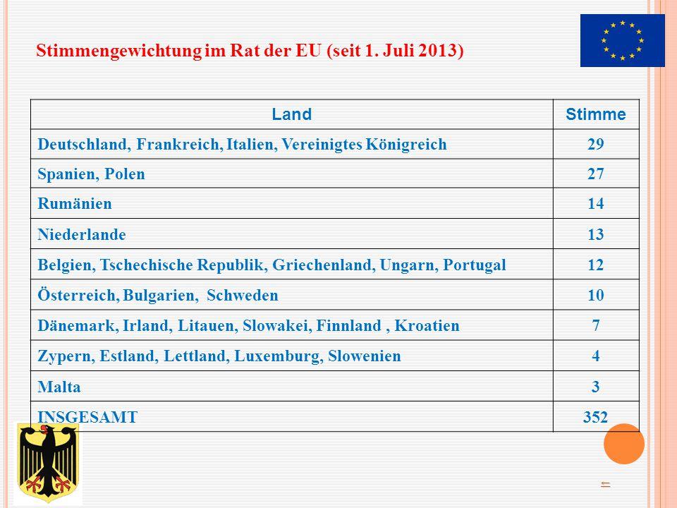 Stimmengewichtung im Rat der EU (seit 1. Juli 2013)