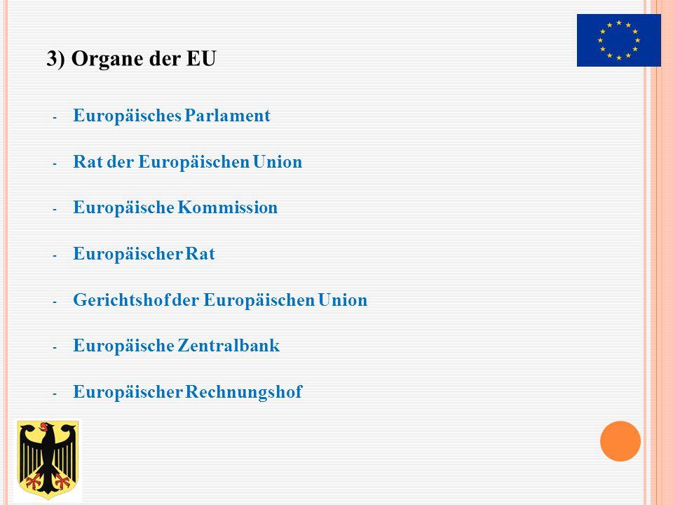 3) Organe der EU Europäisches Parlament Rat der Europäischen Union