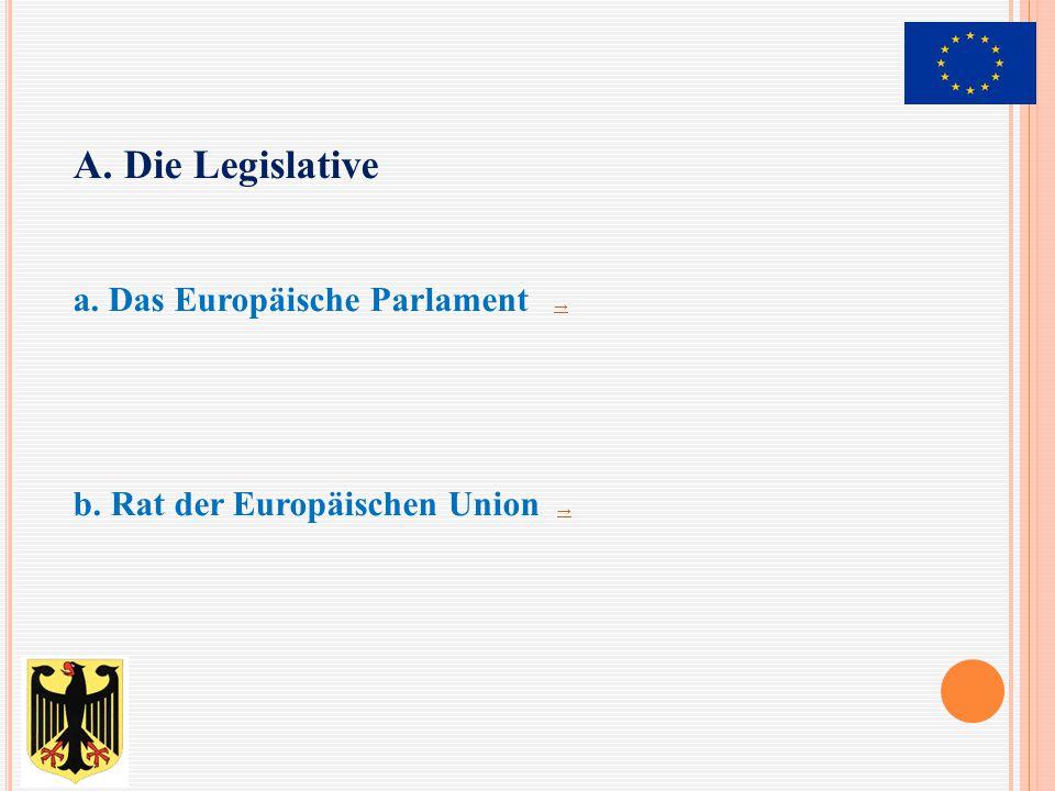 A. Die Legislative a. Das Europäische Parlament → b. Rat der Europäischen Union →