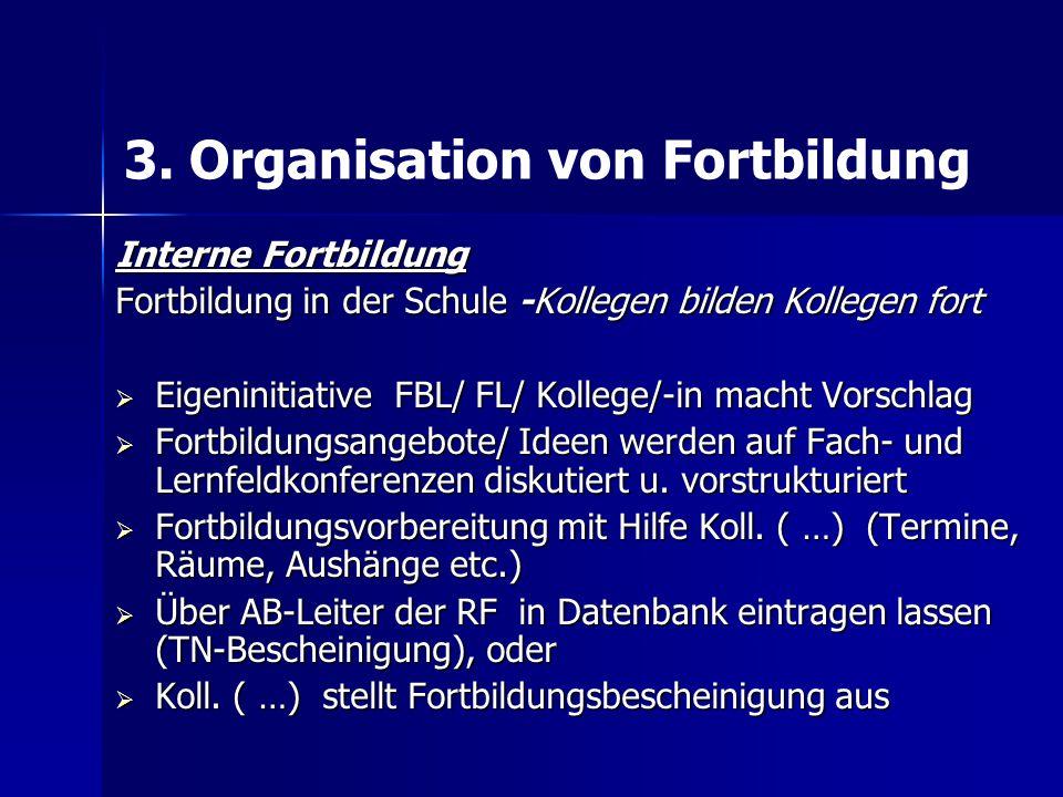 3. Organisation von Fortbildung