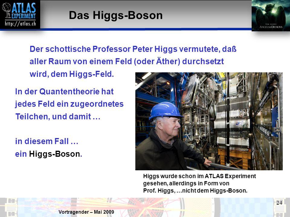 Das Higgs-Boson Der schottische Professor Peter Higgs vermutete, daß aller Raum von einem Feld (oder Äther) durchsetzt wird, dem Higgs-Feld.