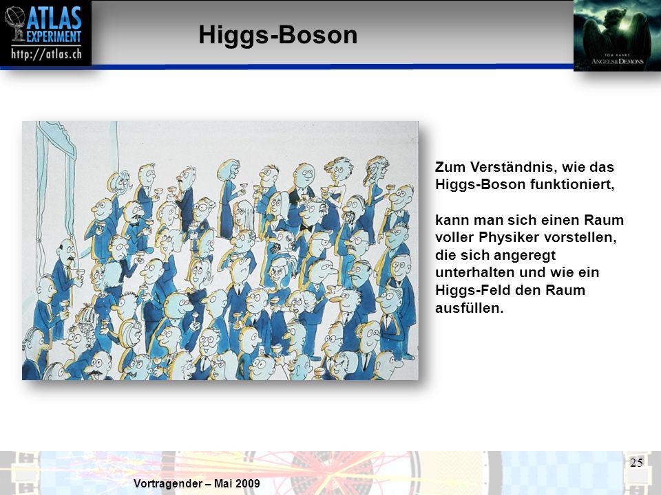 Higgs-Boson Zum Verständnis, wie das Higgs-Boson funktioniert,
