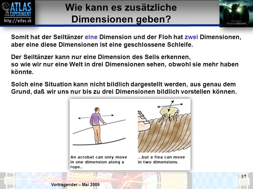 Wie kann es zusätzliche Dimensionen geben