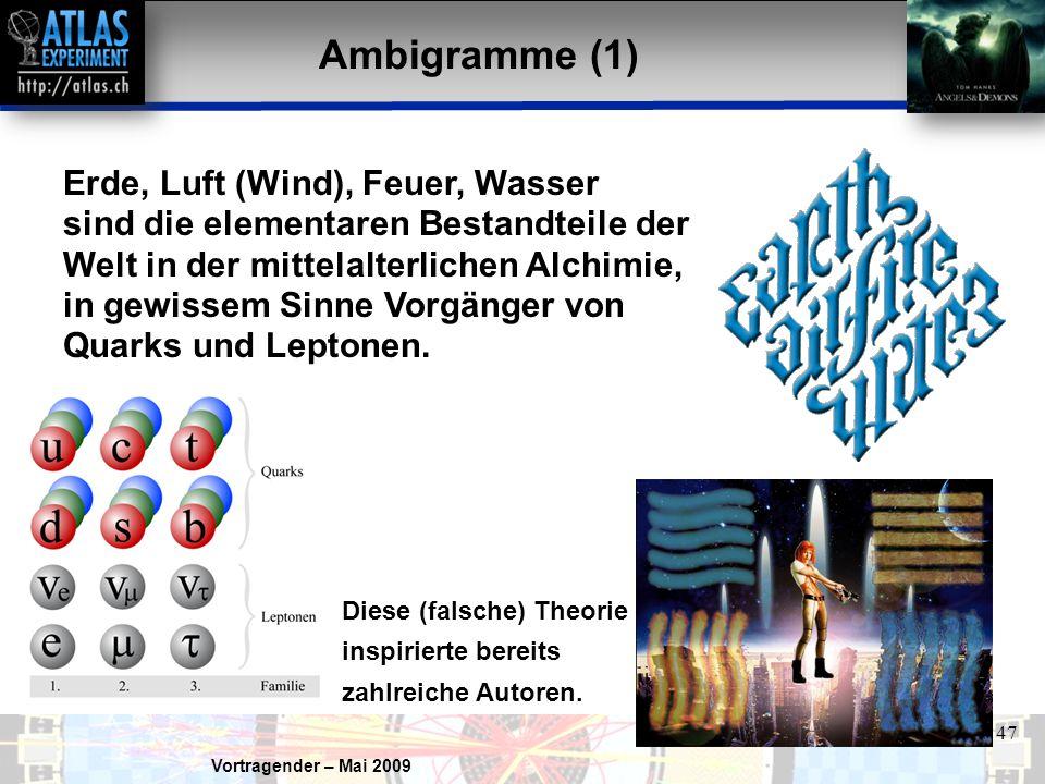 Ambigramme (1) Erde, Luft (Wind), Feuer, Wasser