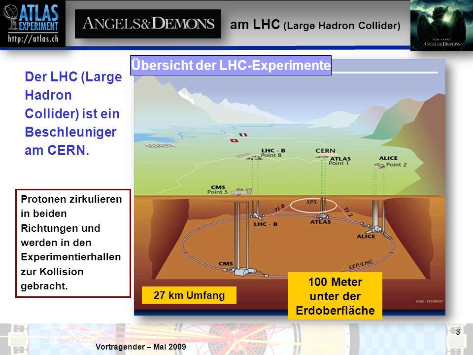 am LHC (Large Hadron Collider) Übersicht der LHC-Experimente