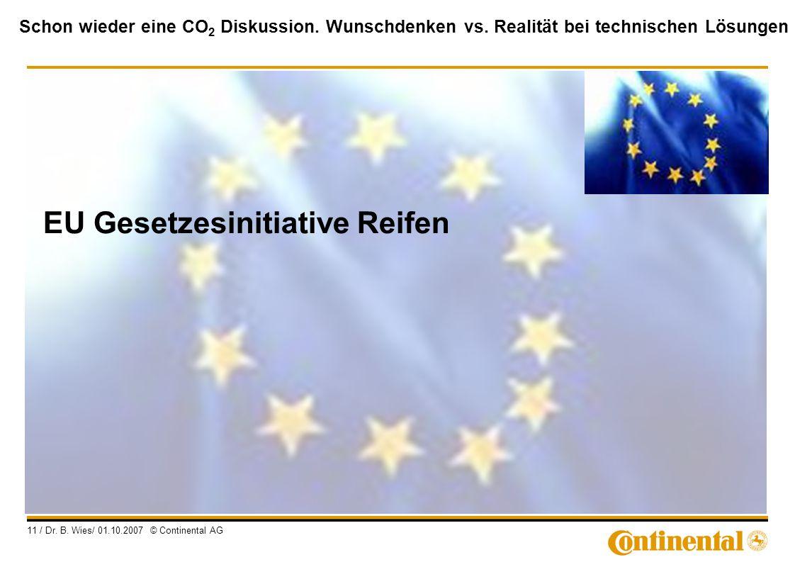 EU Gesetzesinitiative Reifen