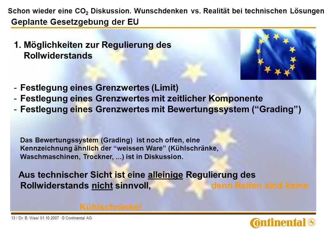 1. Möglichkeiten zur Regulierung des Rollwiderstands