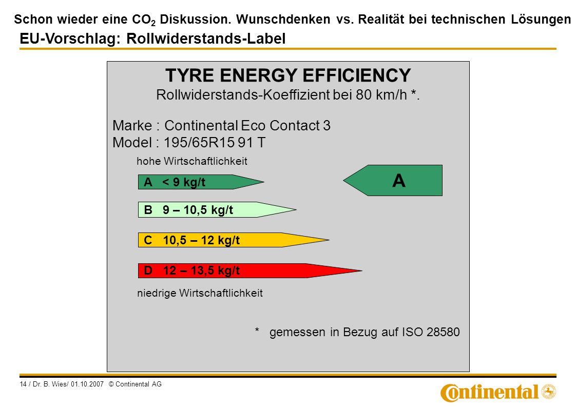 TYRE ENERGY EFFICIENCY