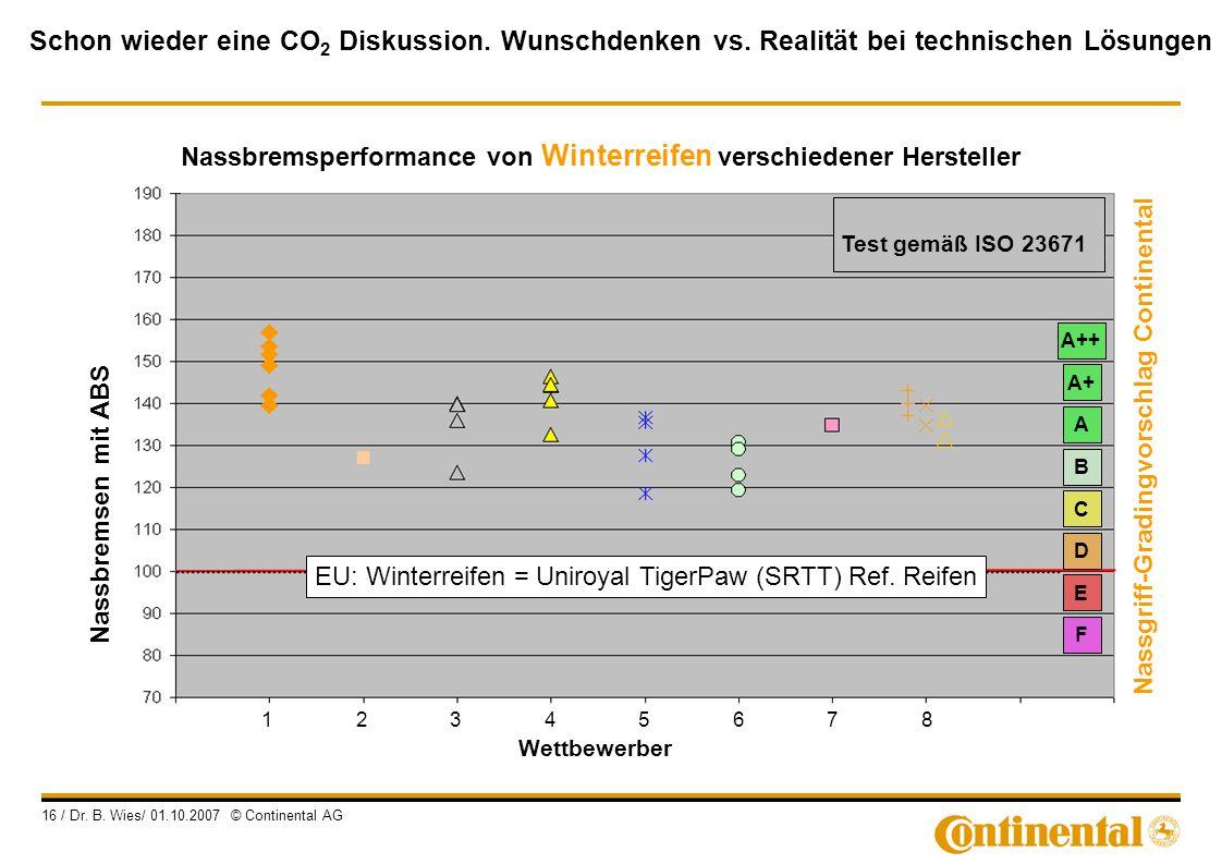 EU: Winterreifen = Uniroyal TigerPaw (SRTT) Ref. Reifen