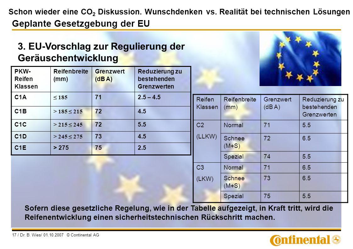 3. EU-Vorschlag zur Regulierung der Geräuschentwicklung