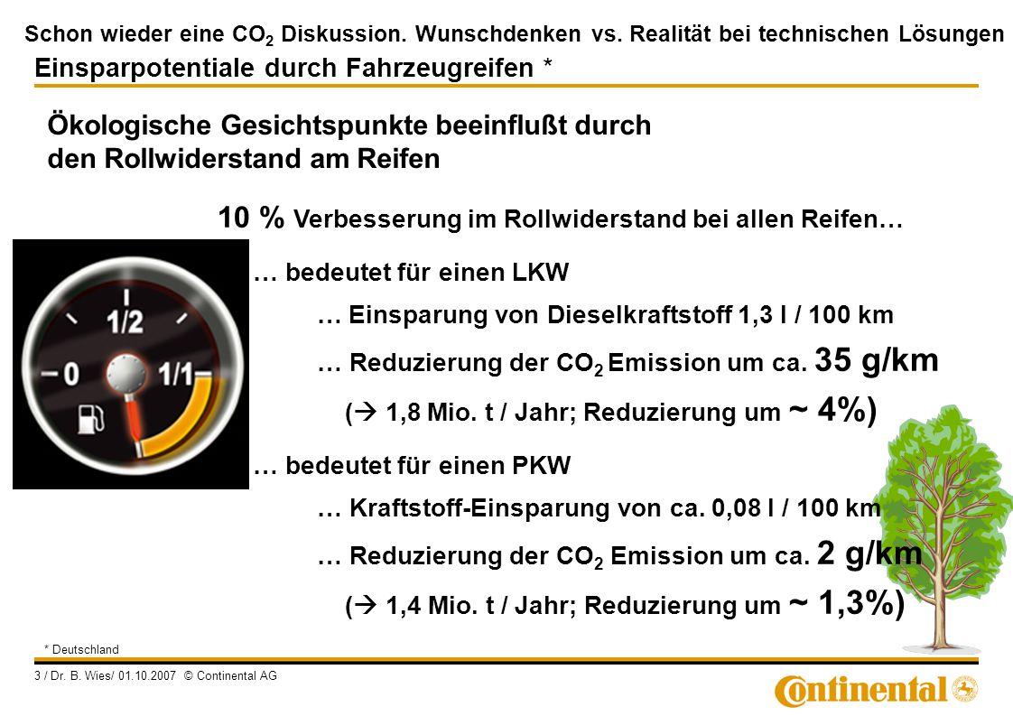 10 % Verbesserung im Rollwiderstand bei allen Reifen…