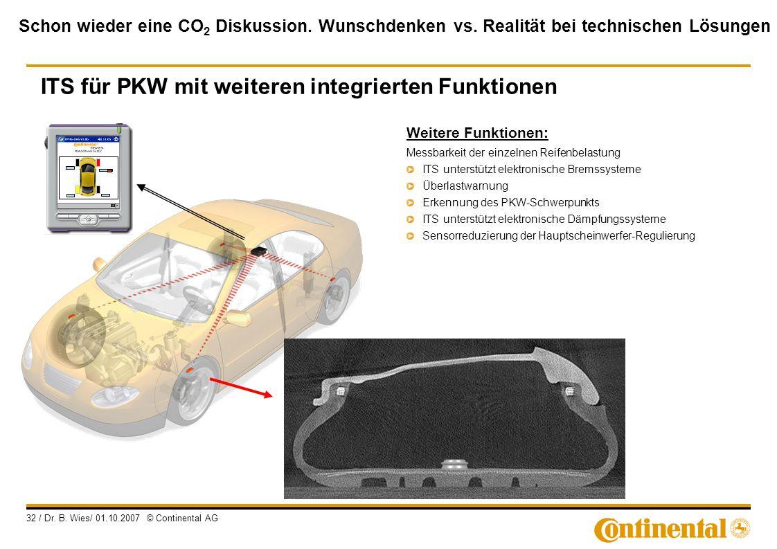 ITS für PKW mit weiteren integrierten Funktionen