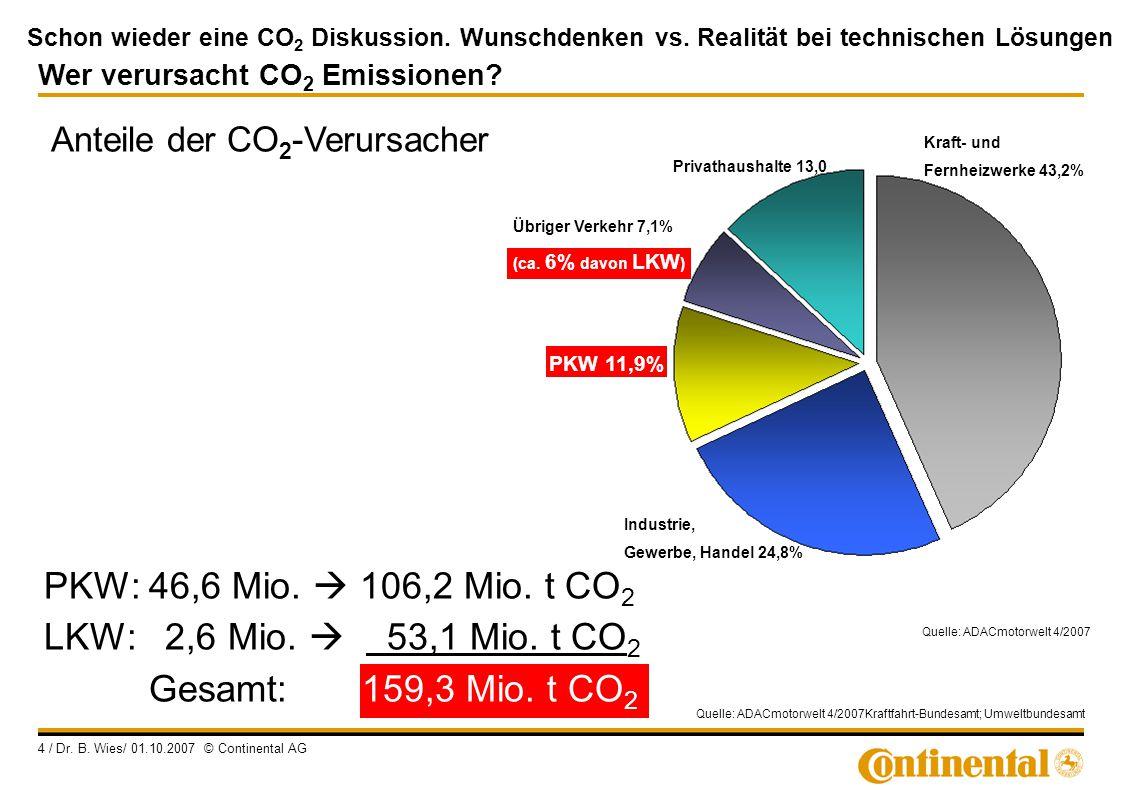 PKW: 46,6 Mio.  106,2 Mio. t CO2 LKW: 2,6 Mio.  53,1 Mio. t CO2