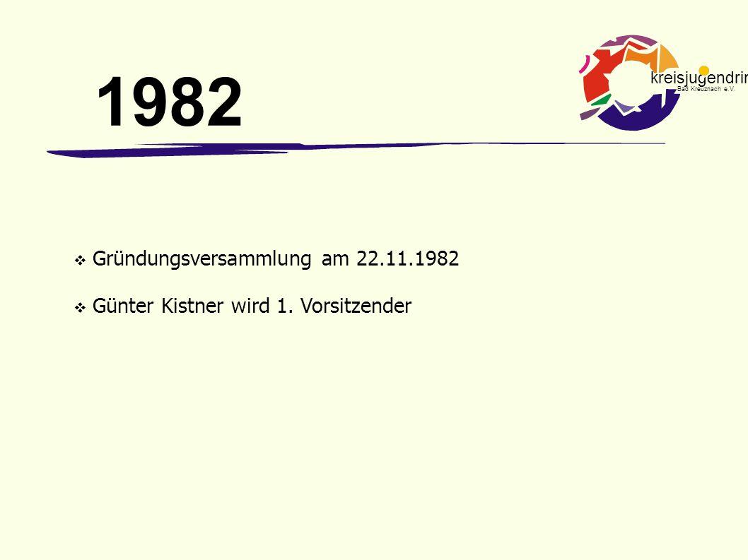 1982 Gründungsversammlung am 22.11.1982