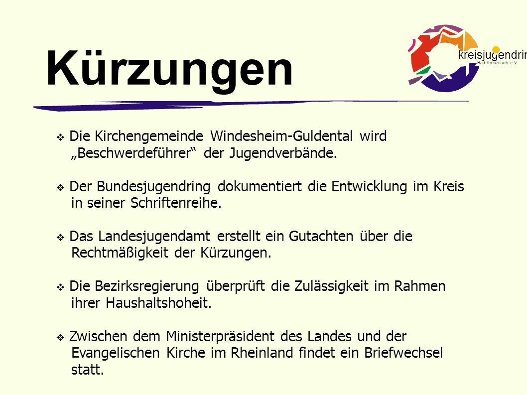 """Kürzungen Die Kirchengemeinde Windesheim-Guldental wird """"Beschwerdeführer der Jugendverbände."""