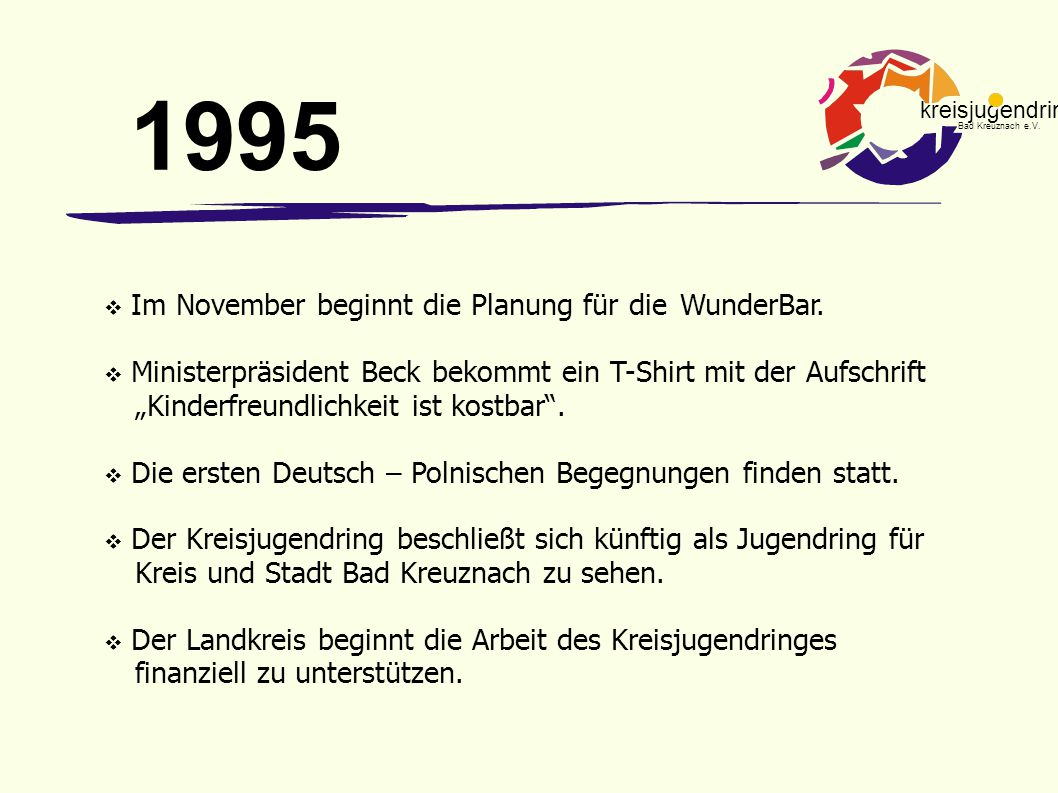 1995 Im November beginnt die Planung für die WunderBar.