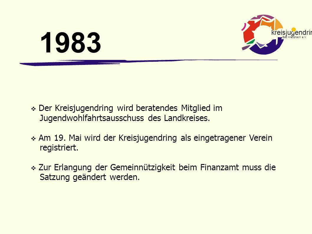 1983 Der Kreisjugendring wird beratendes Mitglied im Jugendwohlfahrtsausschuss des Landkreises.