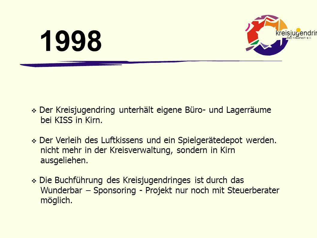 1998 Der Kreisjugendring unterhält eigene Büro- und Lagerräume bei KISS in Kirn.