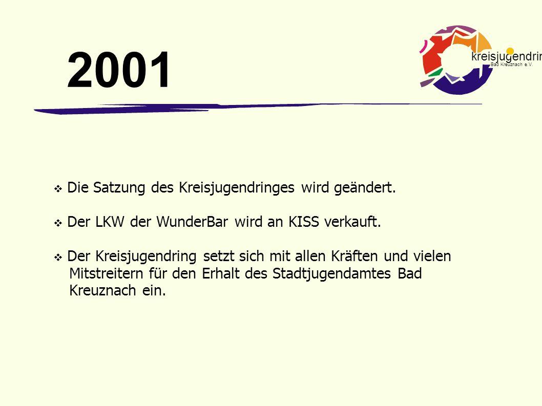 2001 Die Satzung des Kreisjugendringes wird geändert.