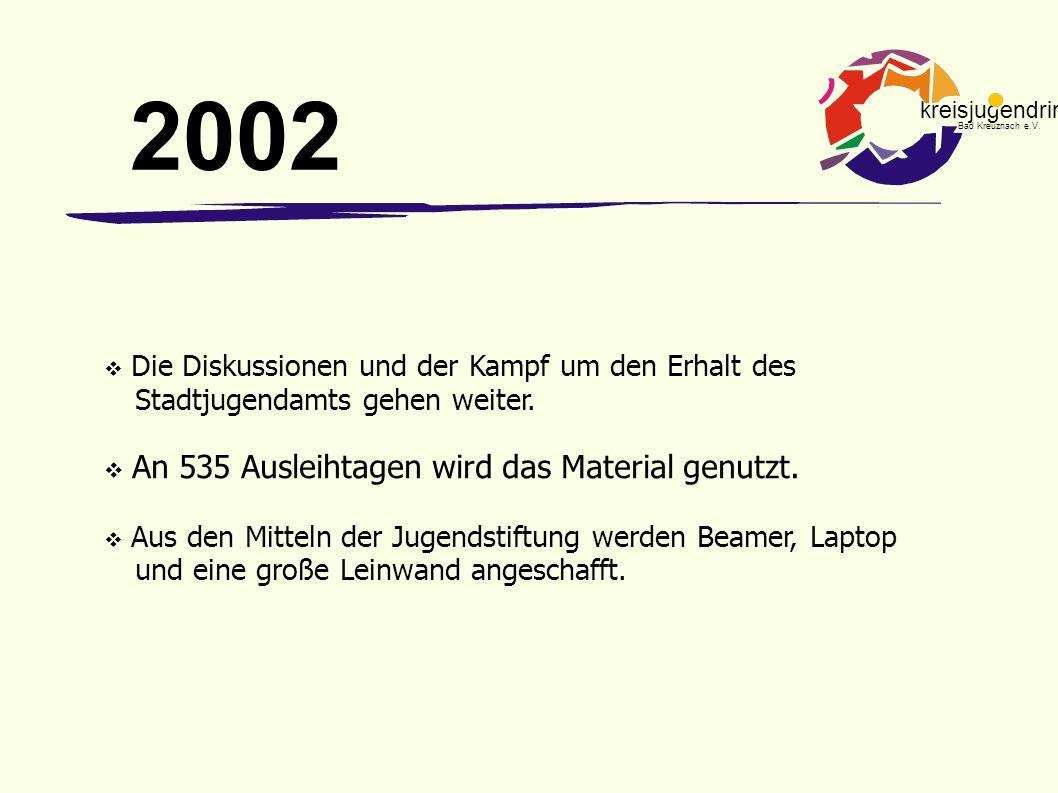 2002 An 535 Ausleihtagen wird das Material genutzt.