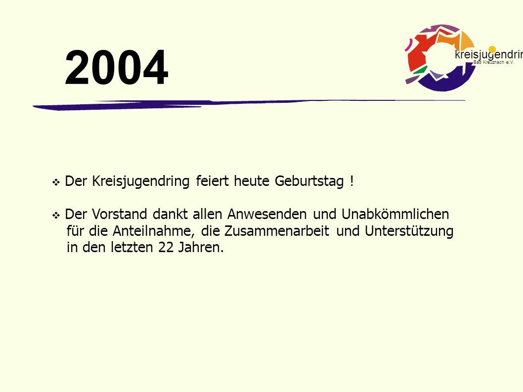2004 Der Kreisjugendring feiert heute Geburtstag !