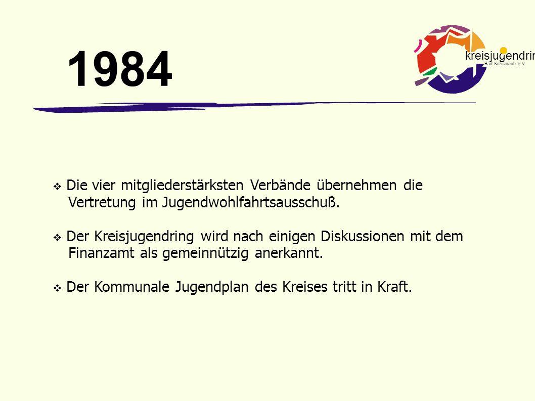 1984 Die vier mitgliederstärksten Verbände übernehmen die Vertretung im Jugendwohlfahrtsausschuß.