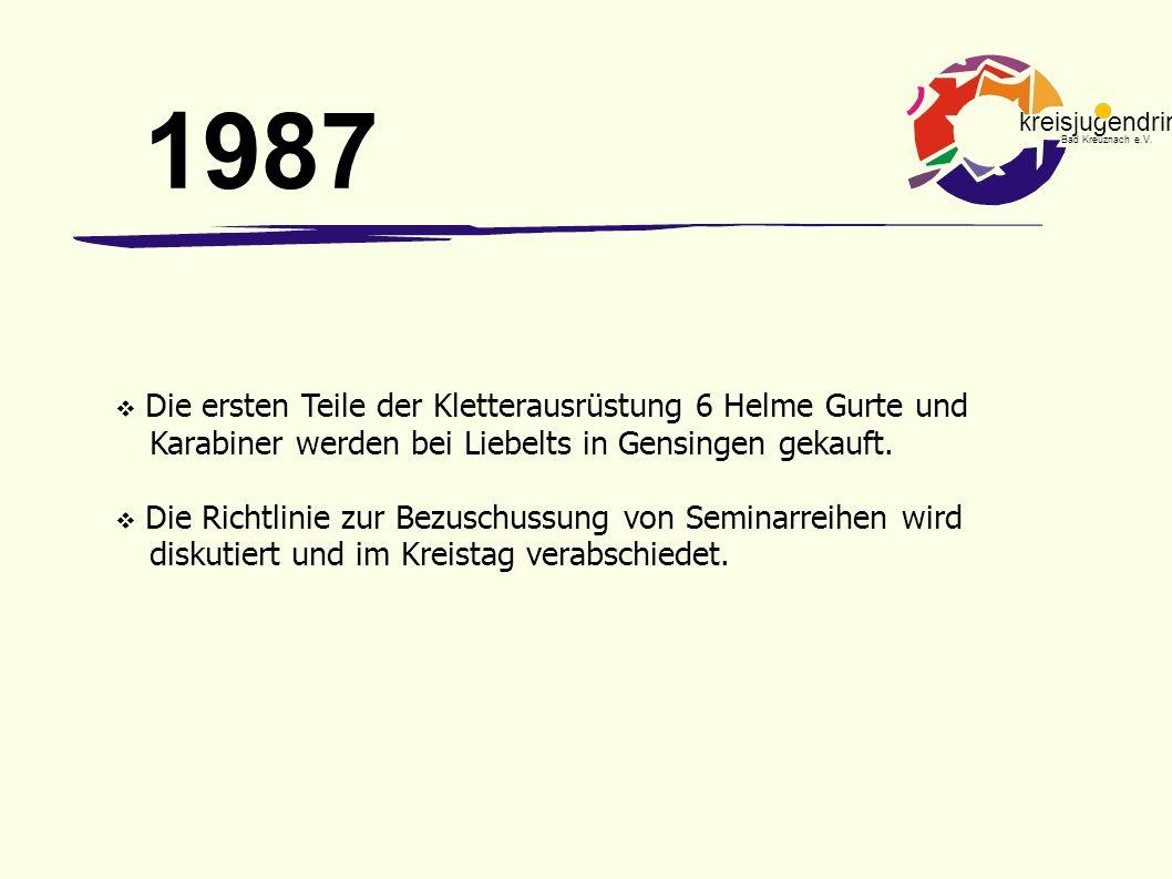 1987 Die ersten Teile der Kletterausrüstung 6 Helme Gurte und Karabiner werden bei Liebelts in Gensingen gekauft.