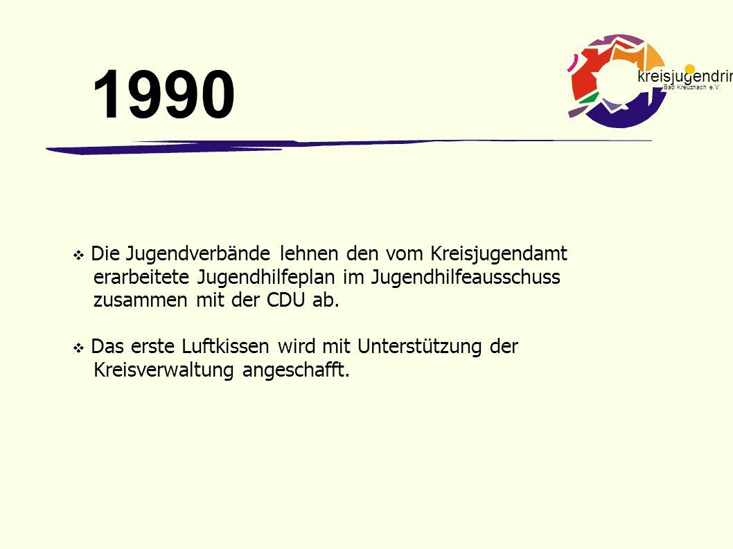 1990 Die Jugendverbände lehnen den vom Kreisjugendamt erarbeitete Jugendhilfeplan im Jugendhilfeausschuss zusammen mit der CDU ab.