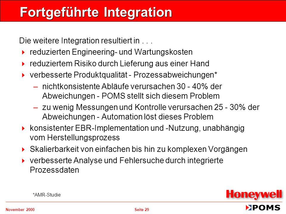 Fortgeführte Integration