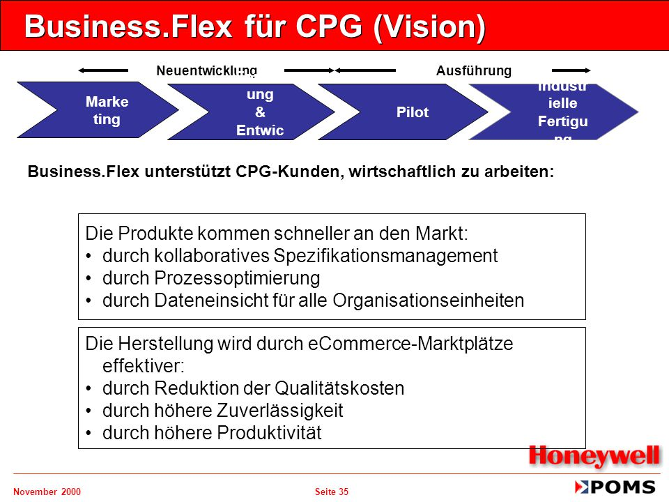 Business.Flex für CPG (Vision)