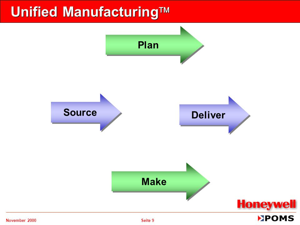 Unified Manufacturing