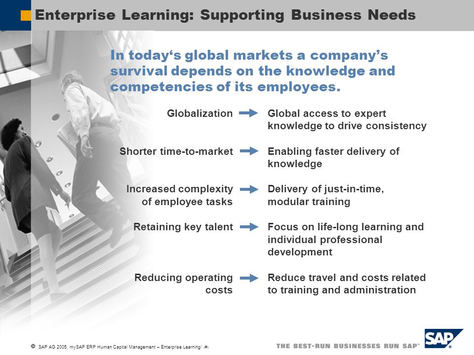 Enterprise Learning: Supporting Business Needs