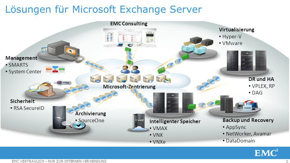Lösungen für Microsoft Exchange Server