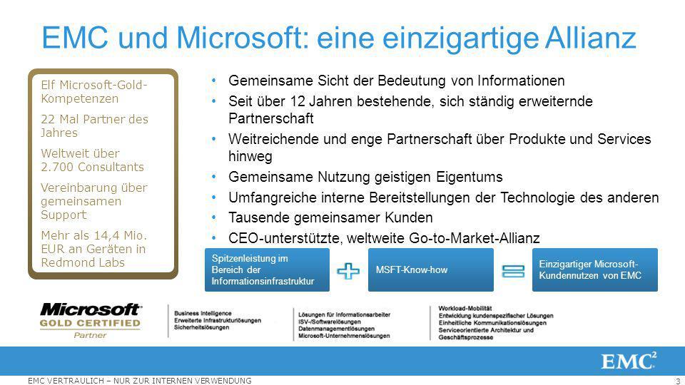 EMC und Microsoft: eine einzigartige Allianz