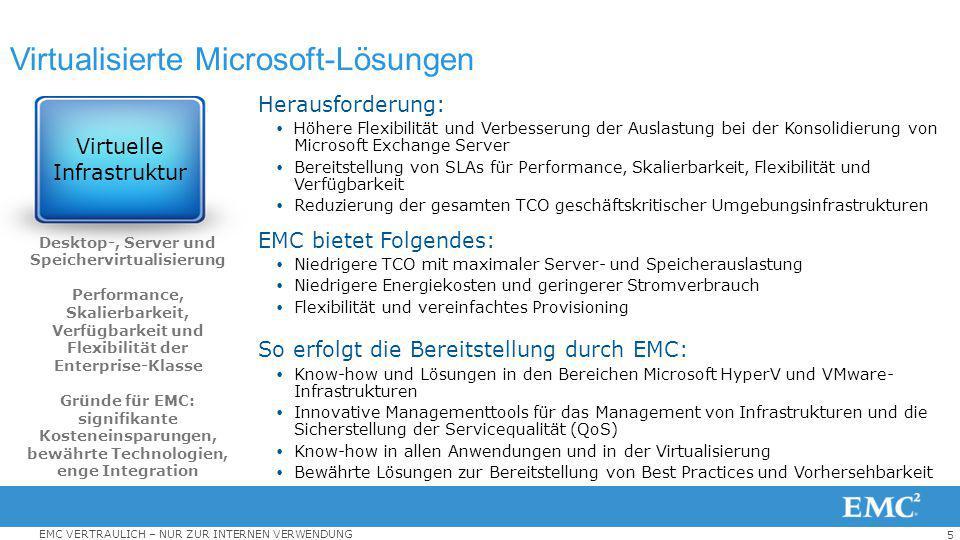 Virtualisierte Microsoft-Lösungen