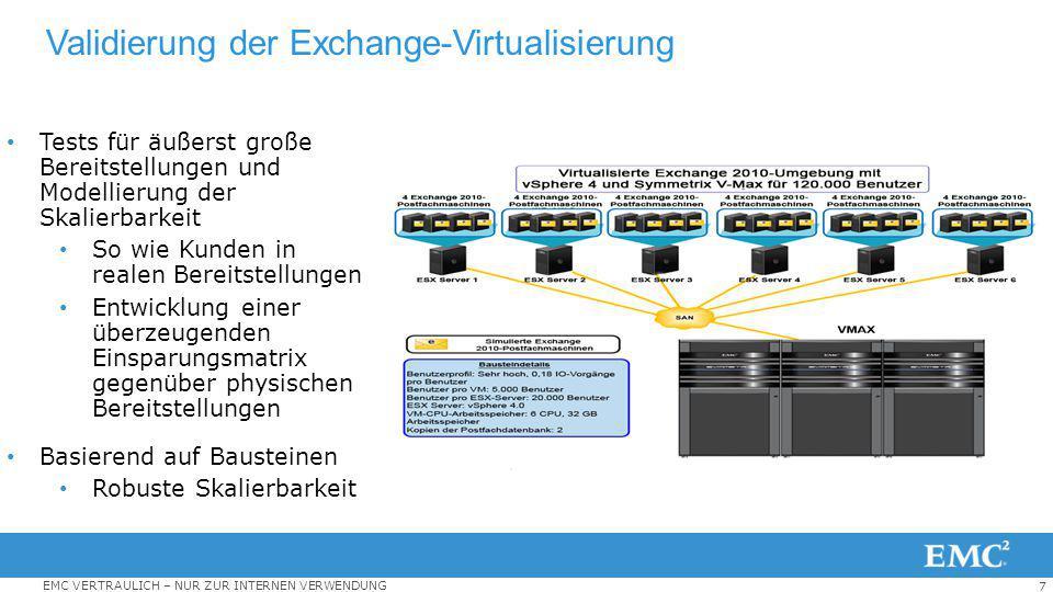 Validierung der Exchange-Virtualisierung