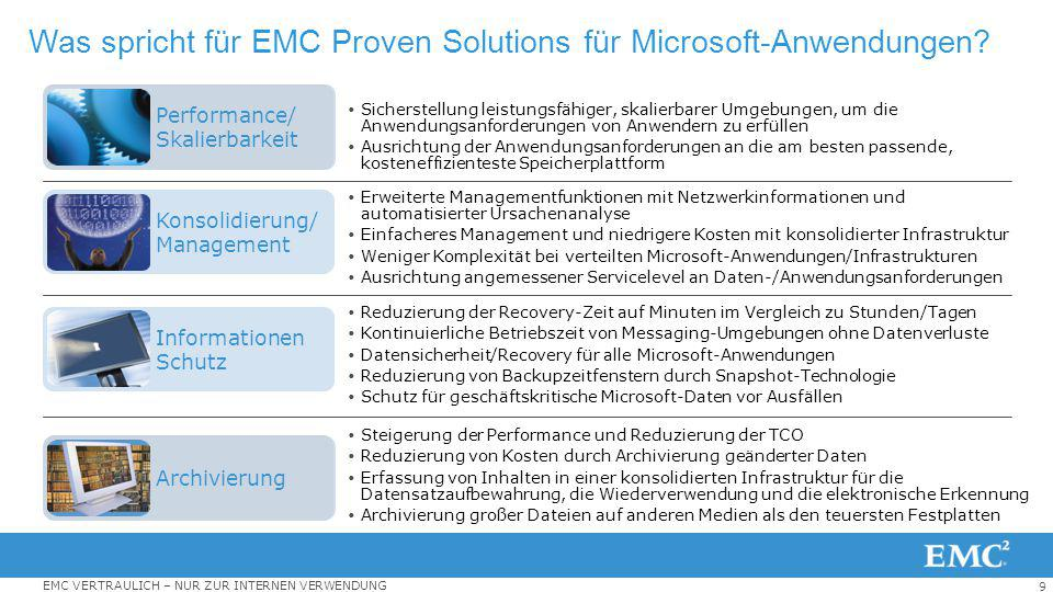 Was spricht für EMC Proven Solutions für Microsoft-Anwendungen