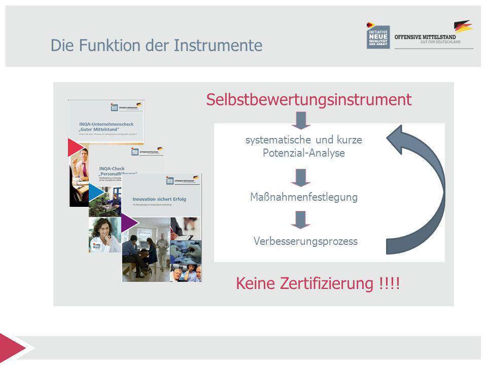 Die Funktion der Instrumente