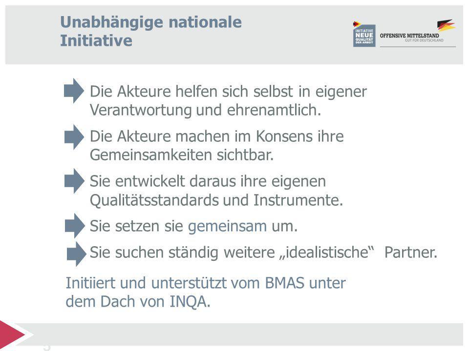 Unabhängige nationale Initiative