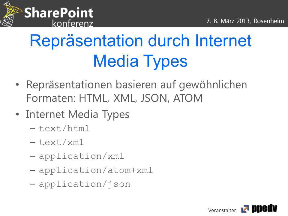 Repräsentation durch Internet Media Types