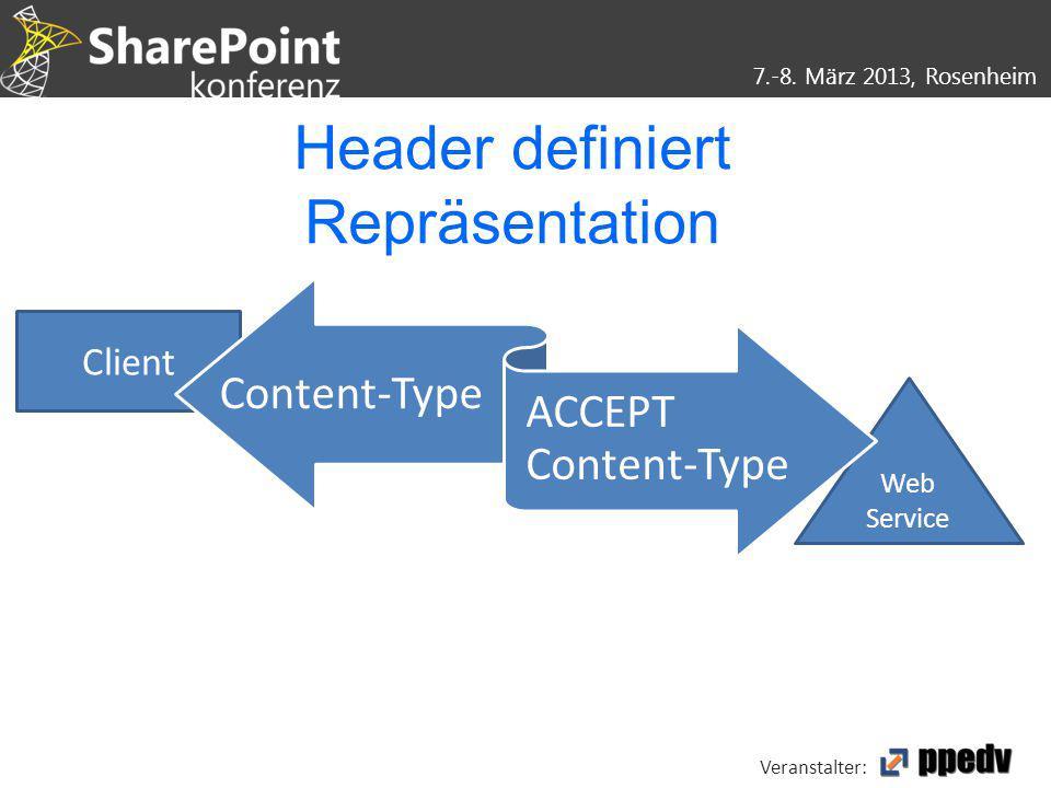 Header definiert Repräsentation