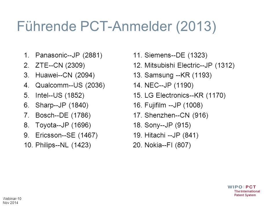 Führende PCT-Anmelder (2013)
