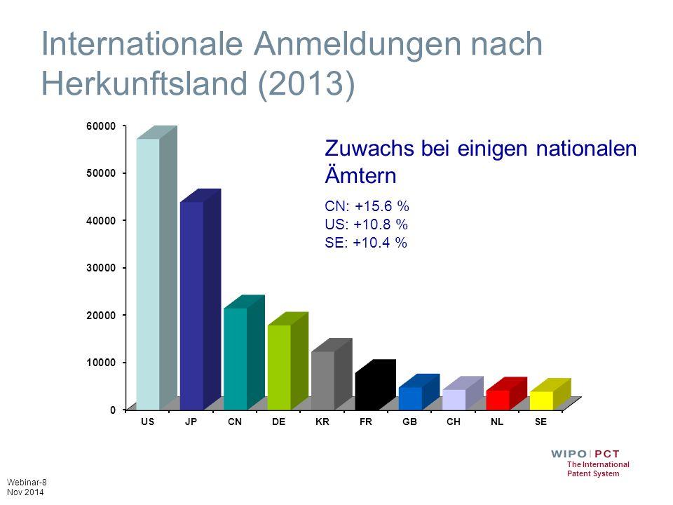 Internationale Anmeldungen nach Herkunftsland (2013)