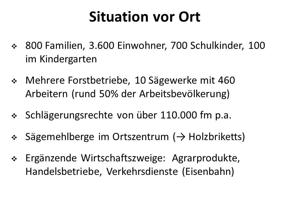 Situation vor Ort 800 Familien, 3.600 Einwohner, 700 Schulkinder, 100 im Kindergarten.