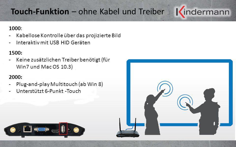 Touch-Funktion – ohne Kabel und Treiber