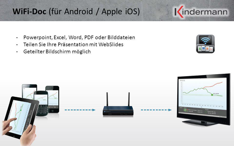 WiFi-Doc (für Android / Apple iOS)